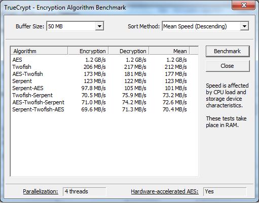 Acer_Aspire_S3_391_truecrypt benchmark